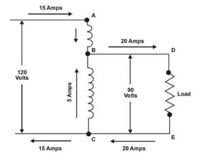 Auto-transformer working principle