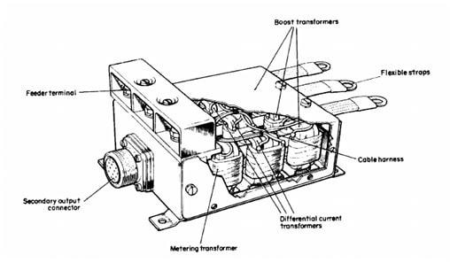 Current transformer in protection of AC generator