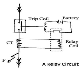 Magnificent Electrical System Protection How Can We Use Relays Wiring 101 Photwellnesstrialsorg