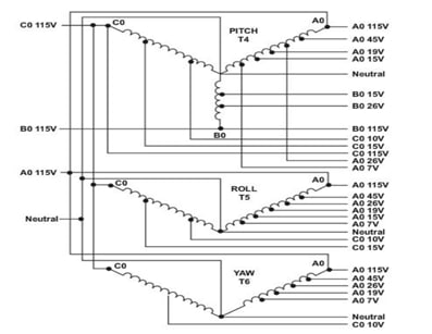 Generating various AC voltages for auto-pilot system