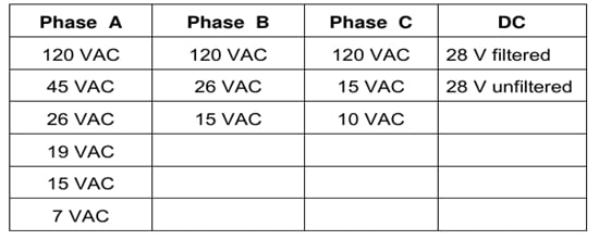 Voltage requirements for auto-pilot system