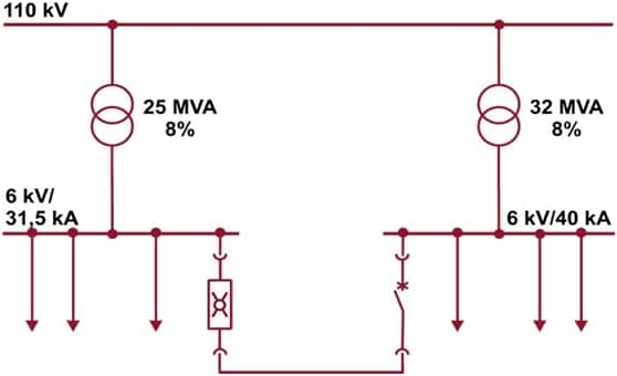 Typical Configuration of Parallel Feeder