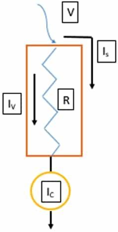 DC Insulation Model