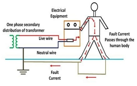 Figure.1 Electrical System without Earthing