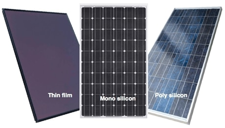 Fig1. Types of Solar Panels | image: cleanenergyreviews.info