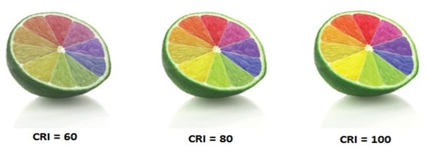 Figure.6 different levels of CRI | image: king-toner.pl