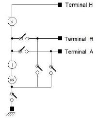 Fig 3. Model of Doble instrument