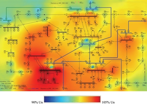autotransformers installation voltage analysis before regulation
