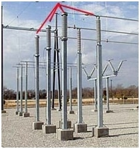 Lightning Arrestors deployed inside a substation