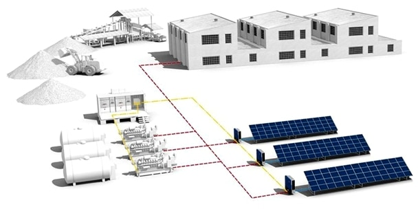 generators and solar systems working principle