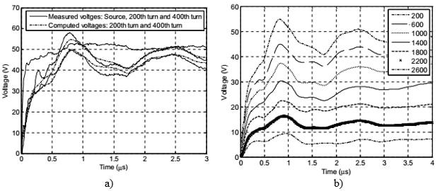 transformer voltage measurement comparison