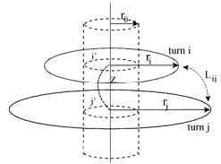 transformer voltage measurement simulation