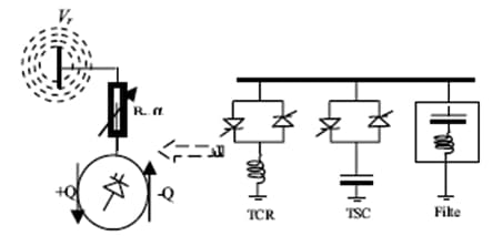 Picture 1. SVC circuit representation