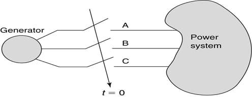 Paralleling of Generators
