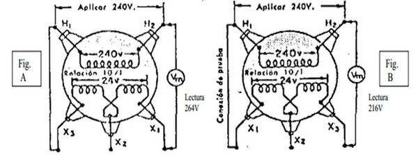 Image N ° 1: Configuration to determine the relative polarity of a transformer | Source: http://1.bp.blogspot.com
