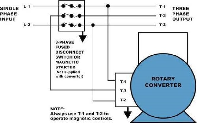 Fig 4: Rotary phase converter conversion circuit connection | image: plantengineering
