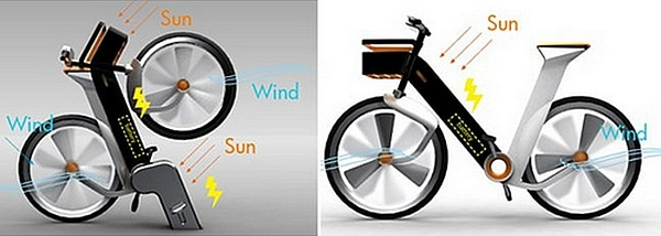 Image N ° 7 Bicycle Solar Energy Harvesting Intermode Transport System | source image @energialimpiaparatodos